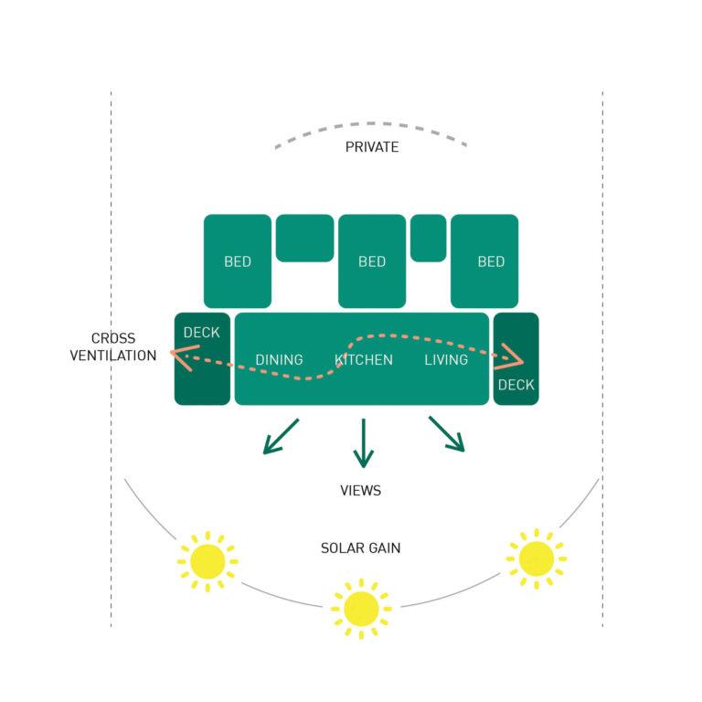 Emerald Floor Plan Collection