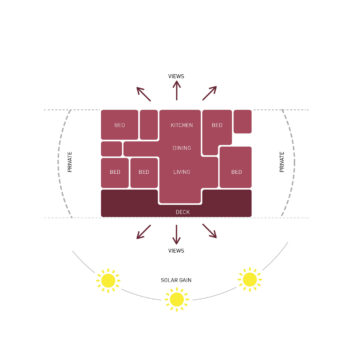 Garnet Floor Plan Collection